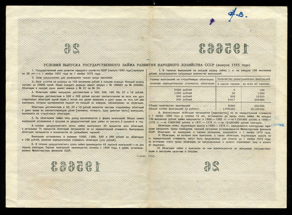 Заем развития народного хозяйства облигация 100 рублей 1955 XF - 1