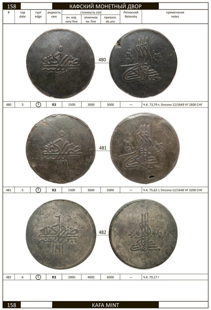 Каталог монет последнего крымского хана Шахин-Гирея (1777-1783) - 3